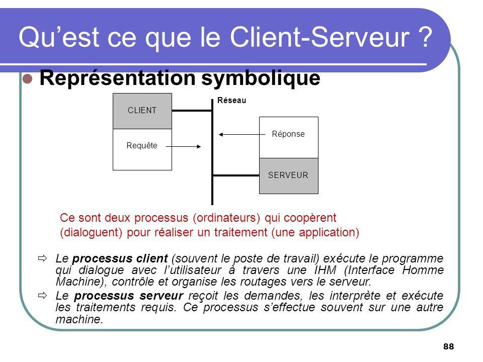 Qu'est ce que le Client-Serveur