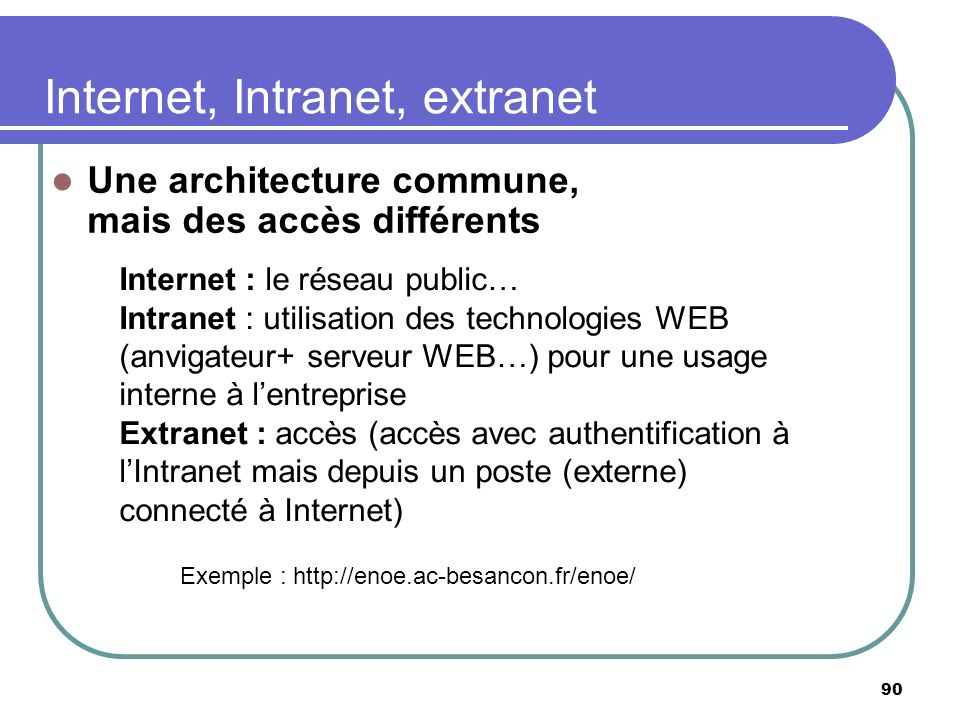 Internet, Intranet, extranet