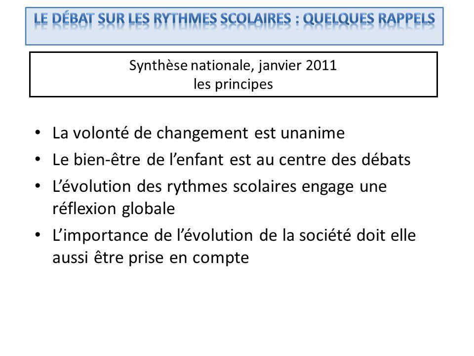 Synthèse nationale, janvier 2011 les principes