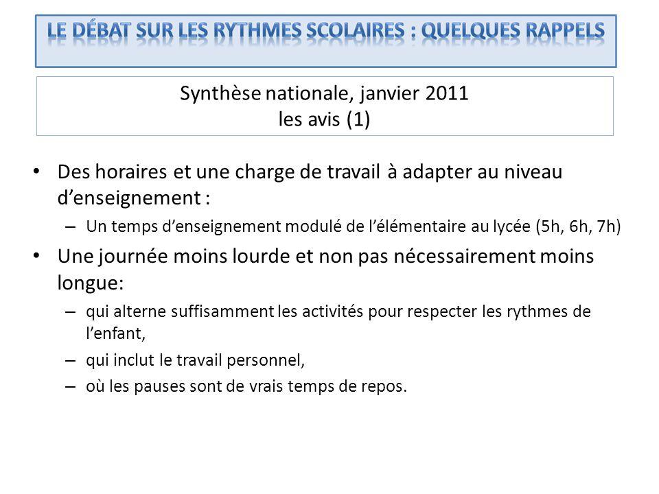 Synthèse nationale, janvier 2011 les avis (1)