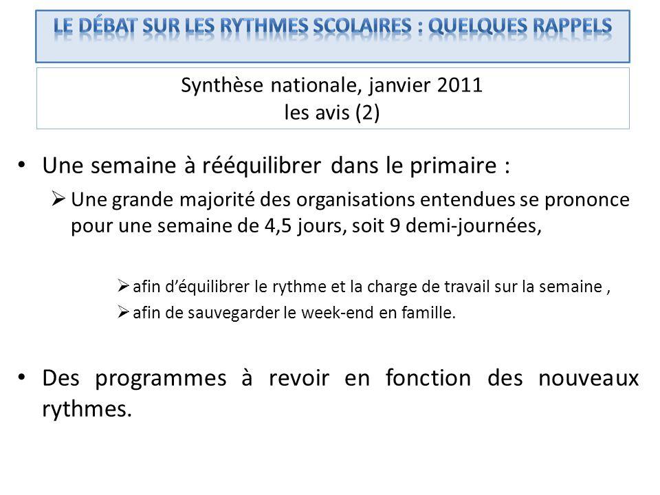 Synthèse nationale, janvier 2011 les avis (2)