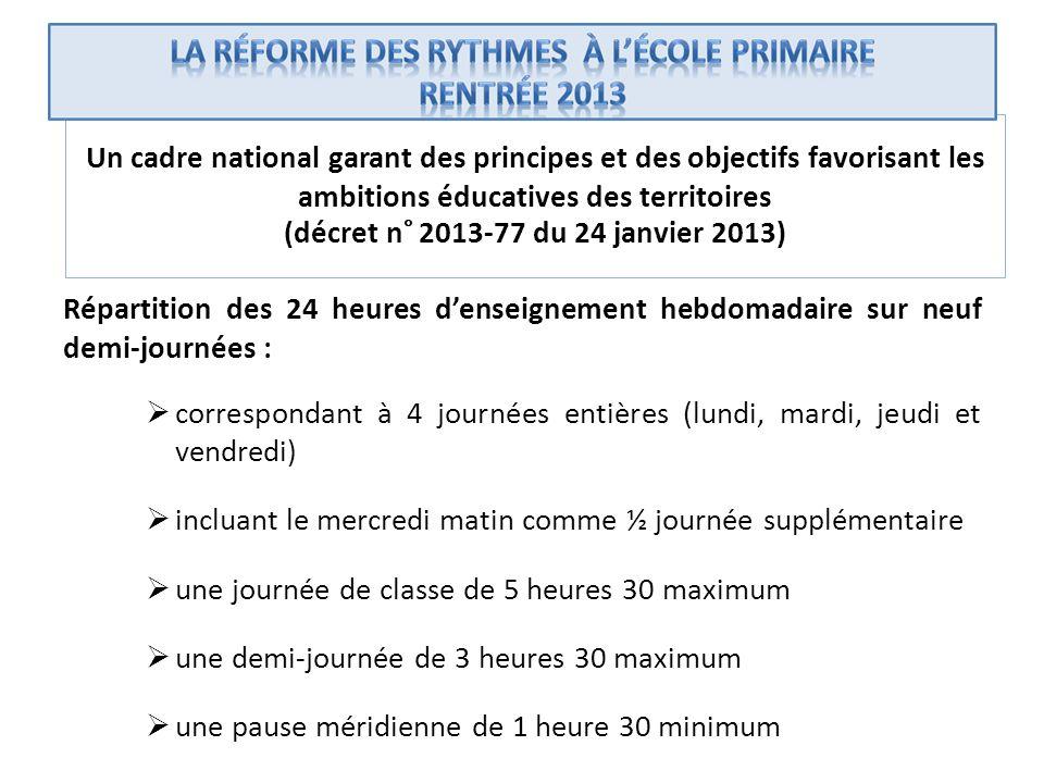 Un cadre national garant des principes et des objectifs favorisant les ambitions éducatives des territoires (décret n° 2013-77 du 24 janvier 2013)