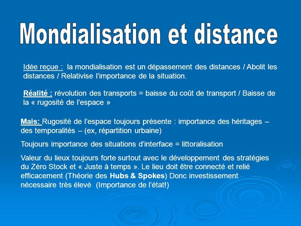 Mondialisation et distance
