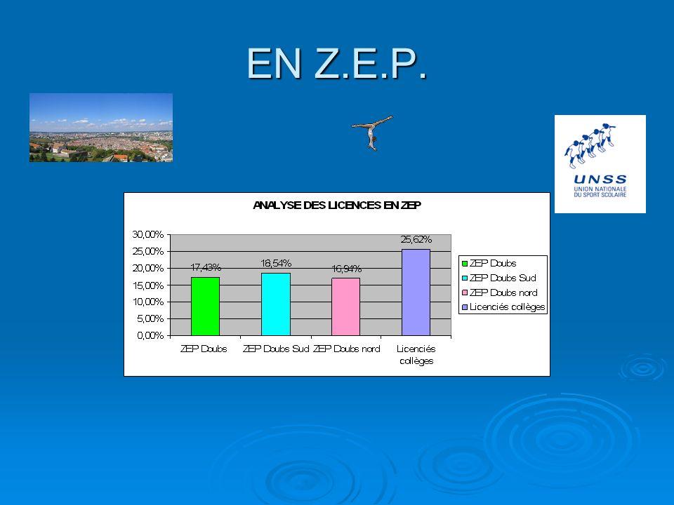 EN Z.E.P.