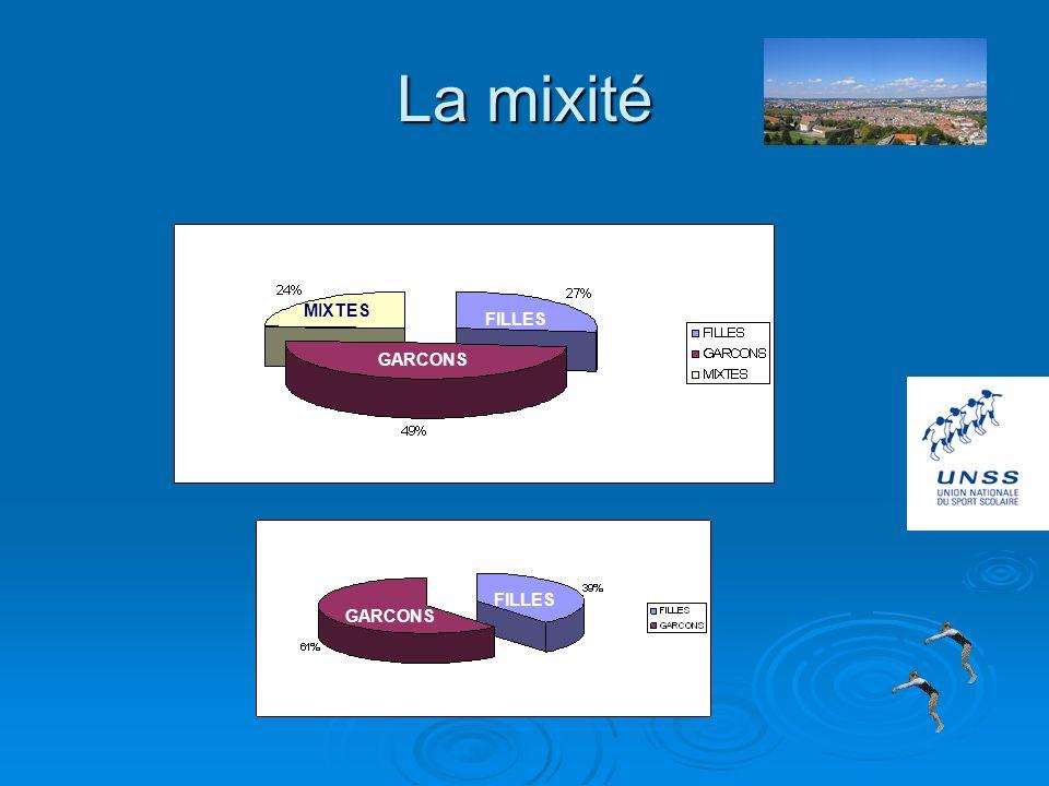 La mixité MIXTES FILLES GARCONS