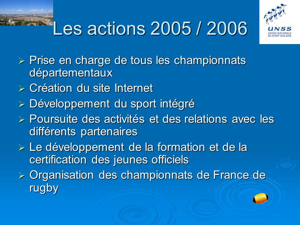 Les actions 2005 / 2006 Prise en charge de tous les championnats départementaux. Création du site Internet.