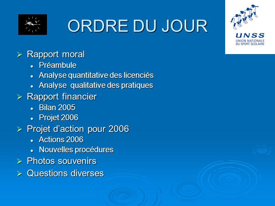 ORDRE DU JOUR Rapport moral Rapport financier