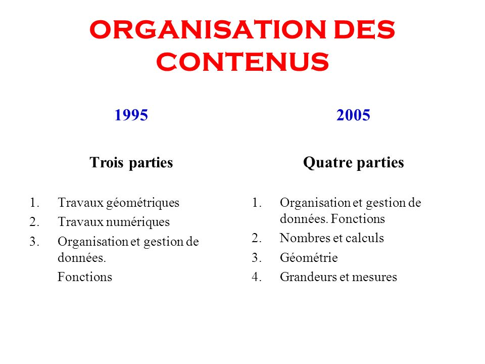 ORGANISATION DES CONTENUS