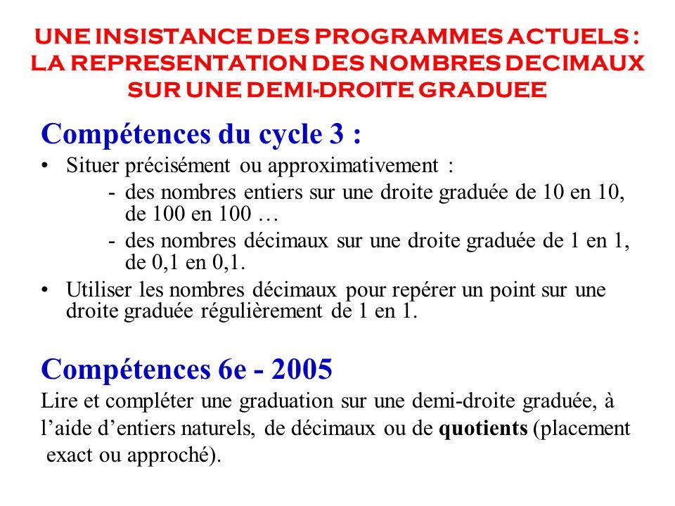Compétences du cycle 3 : Compétences 6e - 2005