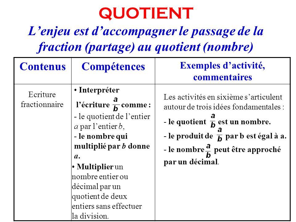 QUOTIENT L'enjeu est d'accompagner le passage de la fraction (partage) au quotient (nombre)