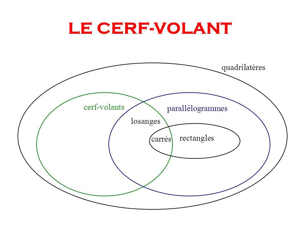 LE CERF-VOLANT quadrilatères cerf-volants parallélogrammes losanges
