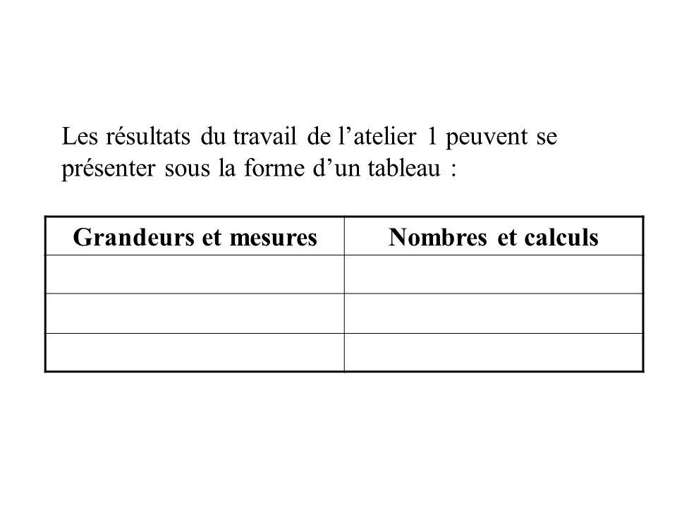 Grandeurs et mesures Nombres et calculs