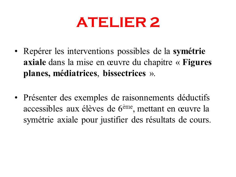 ATELIER 2 Repérer les interventions possibles de la symétrie axiale dans la mise en œuvre du chapitre « Figures planes, médiatrices, bissectrices ».