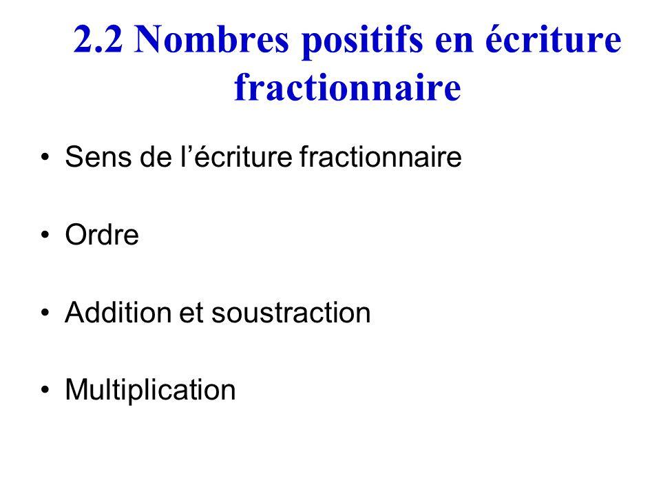 2.2 Nombres positifs en écriture fractionnaire