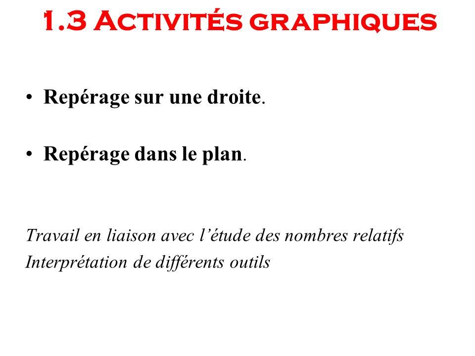 1.3 Activités graphiques Repérage sur une droite.