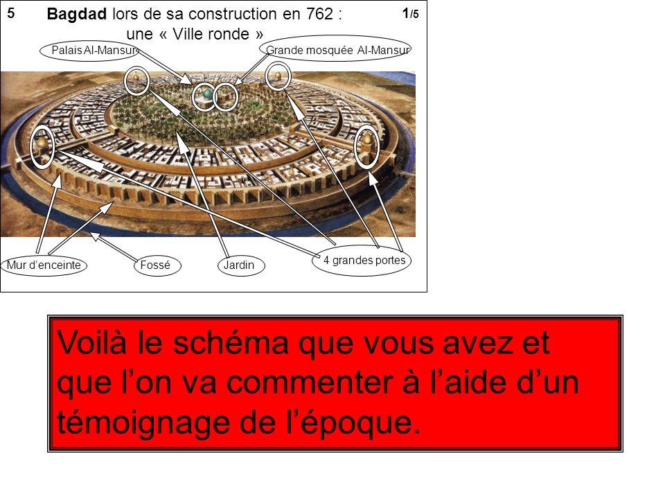 Bagdad lors de sa construction en 762 :