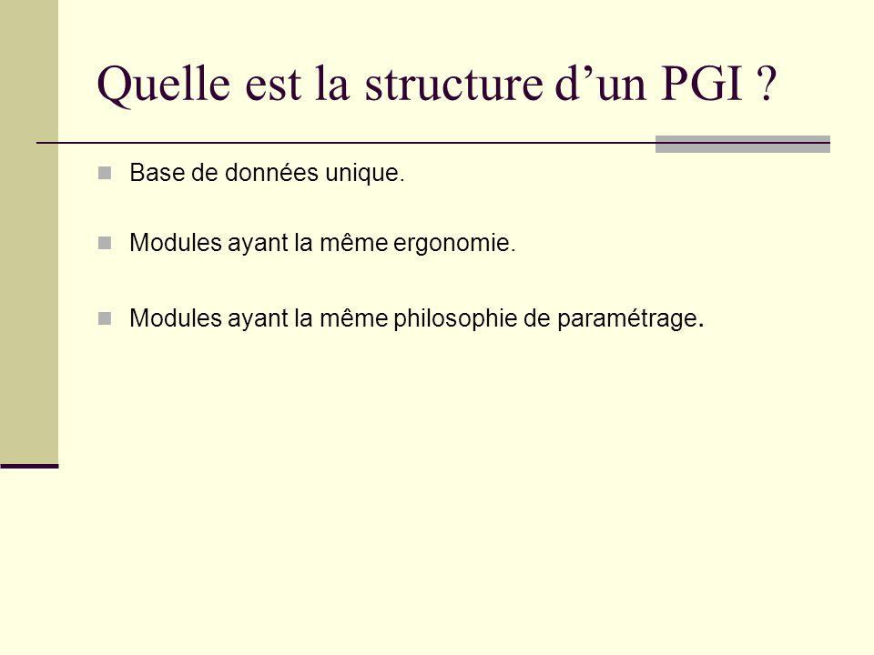 Quelle est la structure d'un PGI