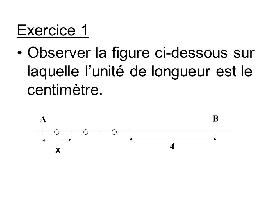 Exercice 1 Observer la figure ci-dessous sur laquelle l'unité de longueur est le centimètre. A. x.