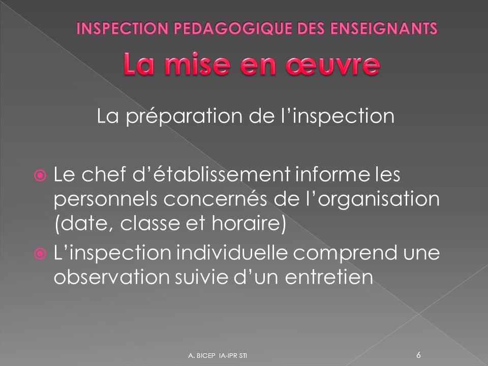 INSPECTION PEDAGOGIQUE DES ENSEIGNANTS