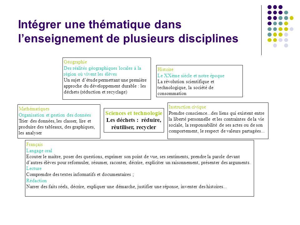 Intégrer une thématique dans l'enseignement de plusieurs disciplines
