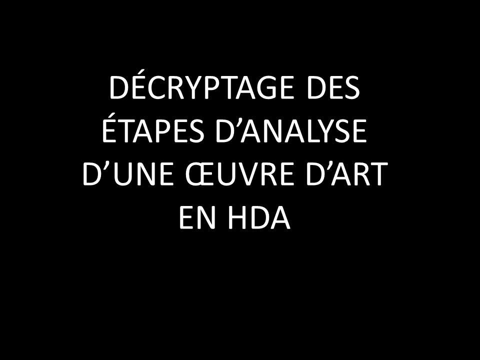 DÉCRYPTAGE DES ÉTAPES D'ANALYSE D'UNE ŒUVRE D'ART EN HDA