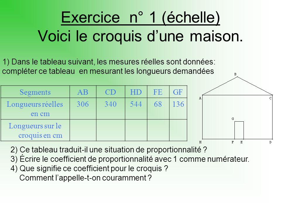 Exercice n° 1 (échelle) Voici le croquis d'une maison.