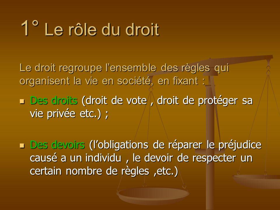 1° Le rôle du droit Le droit regroupe l'ensemble des règles qui organisent la vie en société, en fixant :