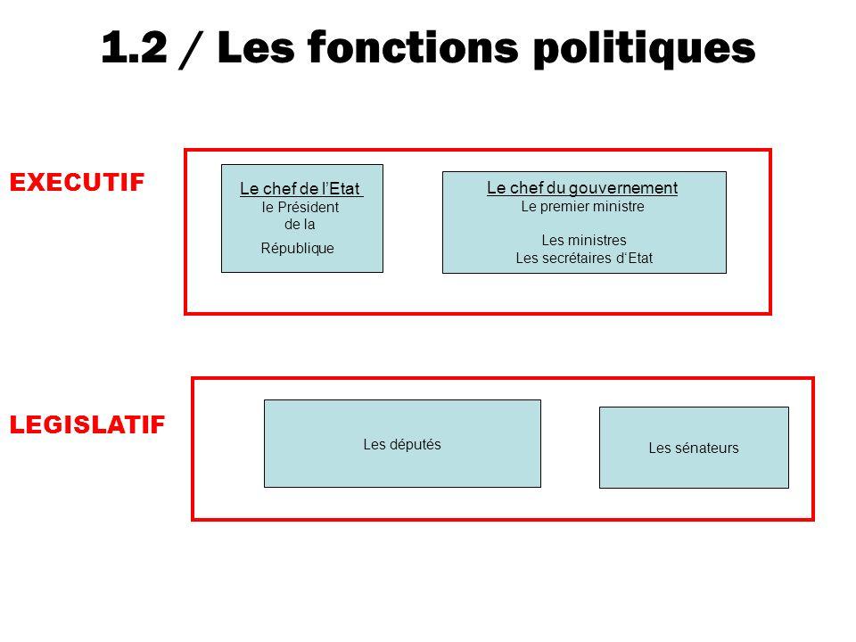 1.2 / Les fonctions politiques