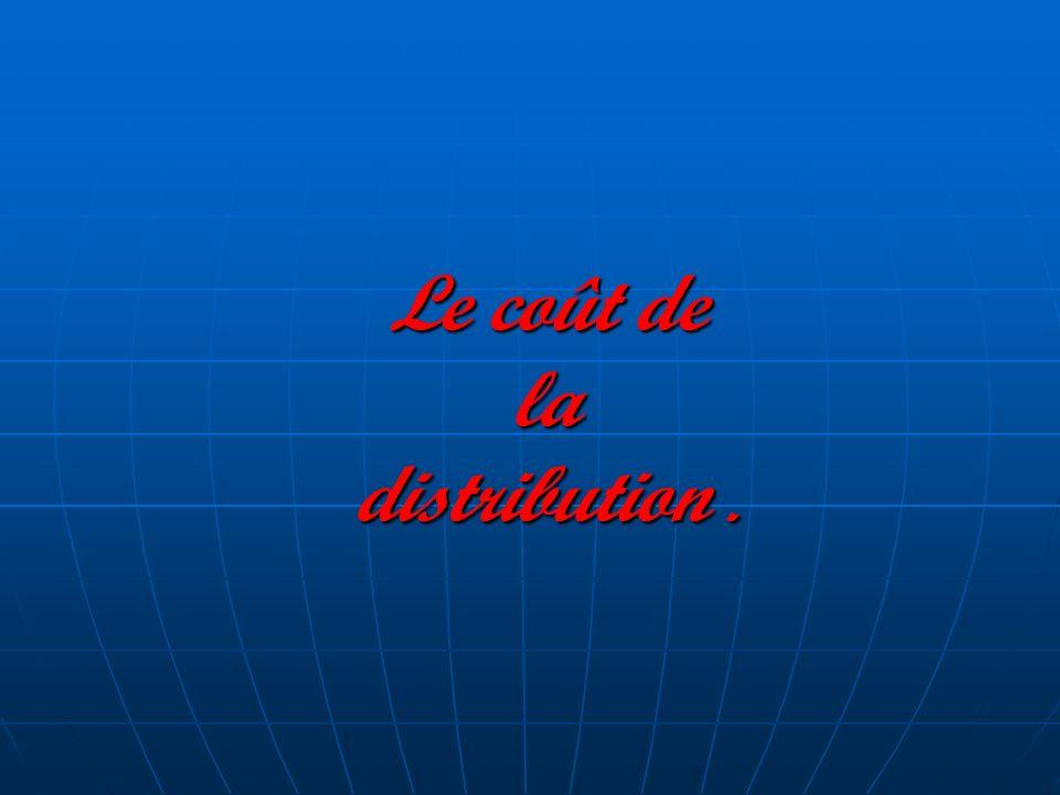Le coût de la distribution .