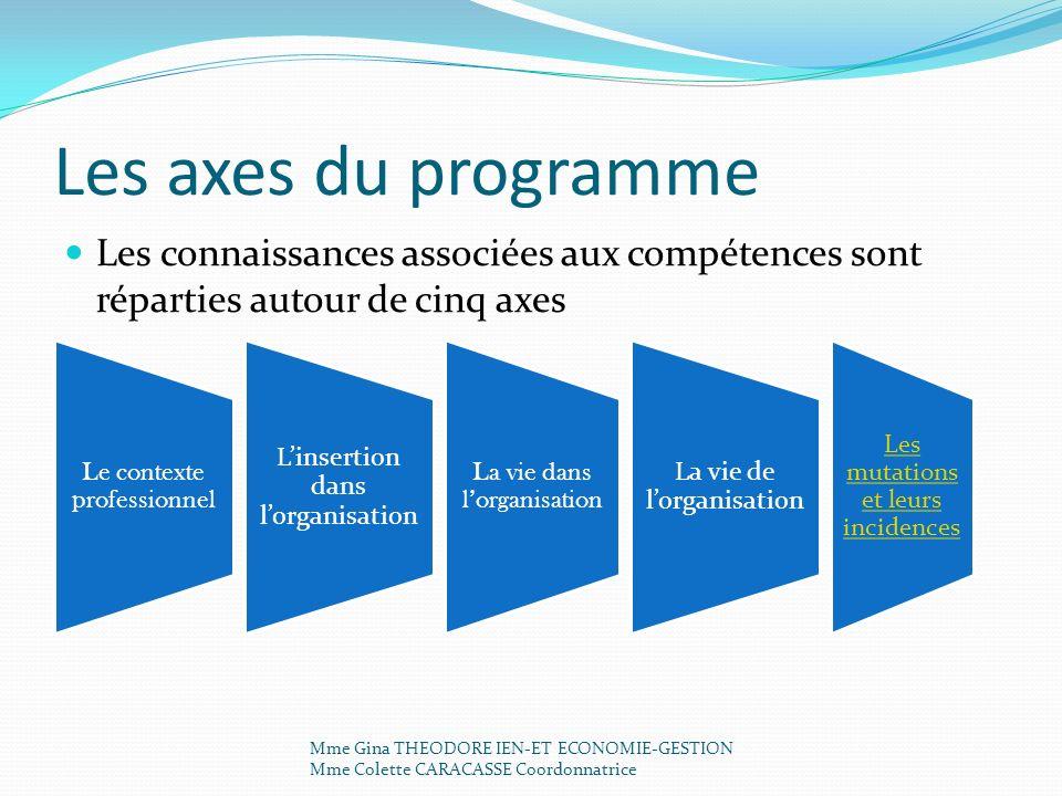 Les axes du programme Les connaissances associées aux compétences sont réparties autour de cinq axes.