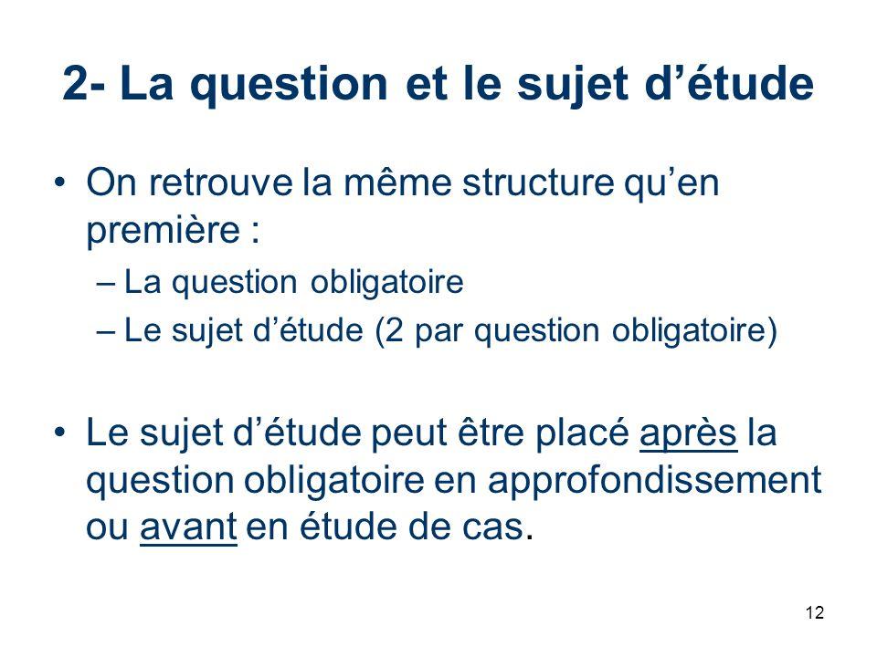 2- La question et le sujet d'étude