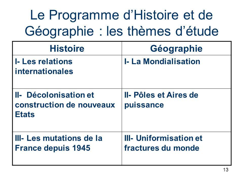 Le Programme d'Histoire et de Géographie : les thèmes d'étude