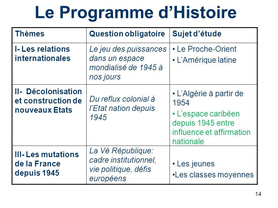 Le Programme d'Histoire