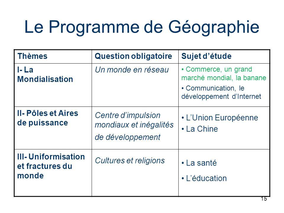 Le Programme de Géographie