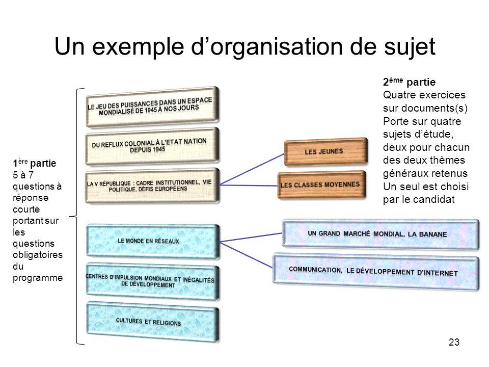 Un exemple d'organisation de sujet