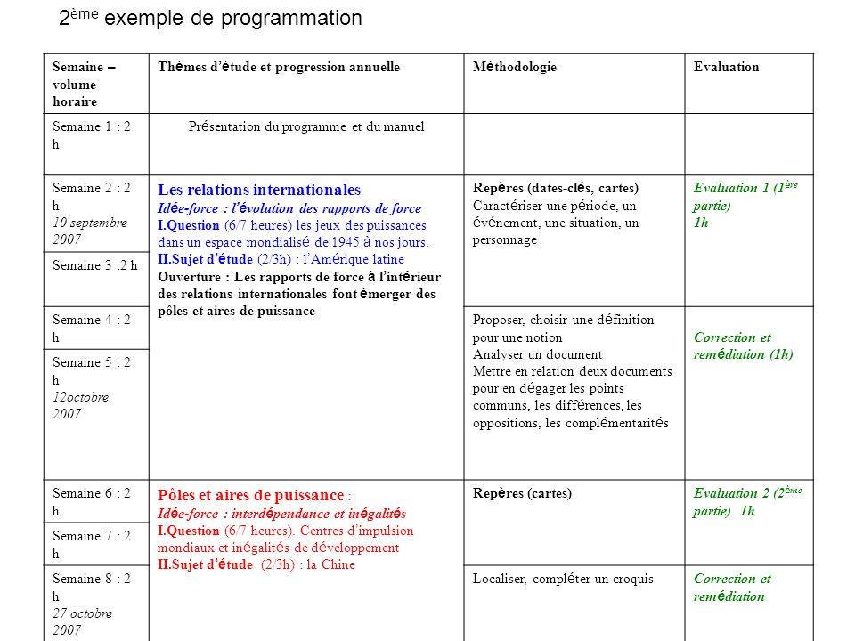 Présentation du programme et du manuel
