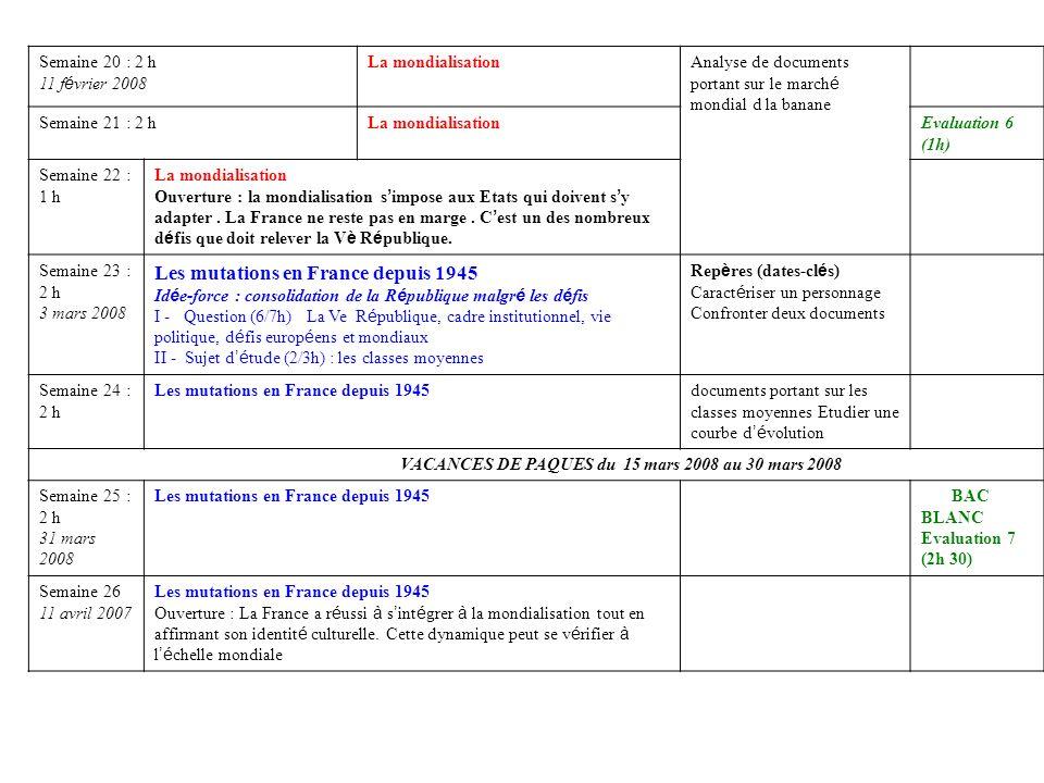 Les mutations en France depuis 1945