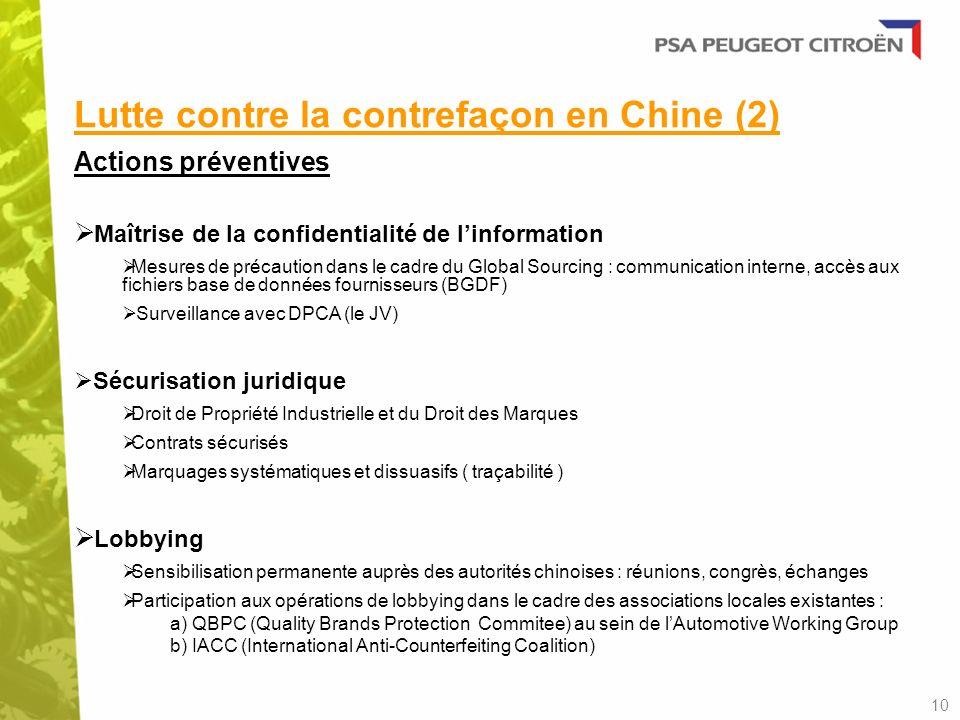Lutte contre la contrefaçon en Chine (2)