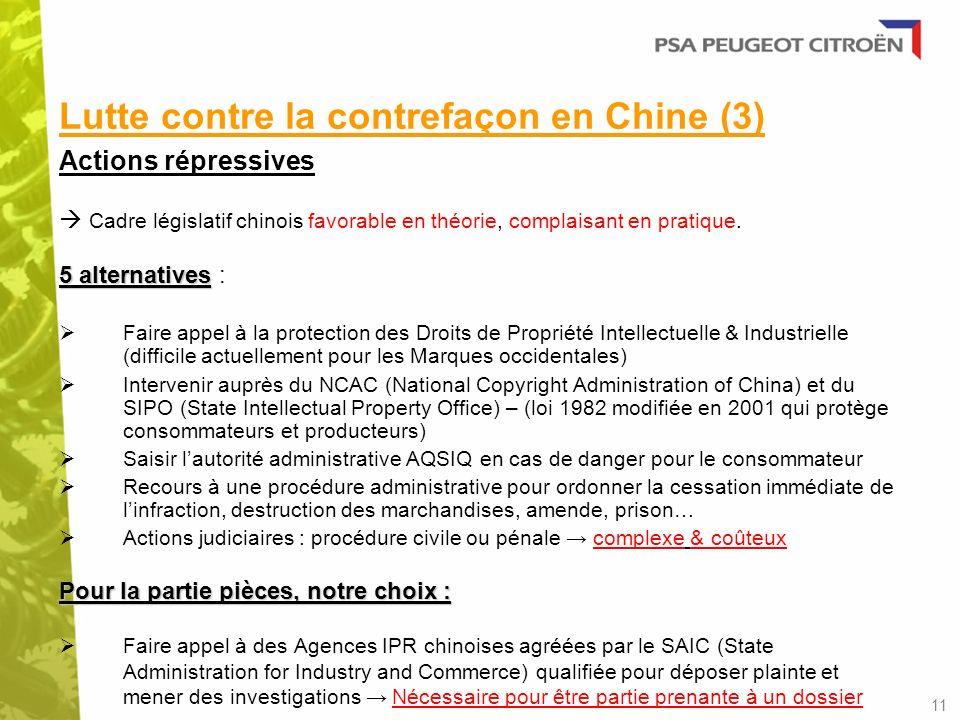 Lutte contre la contrefaçon en Chine (3)