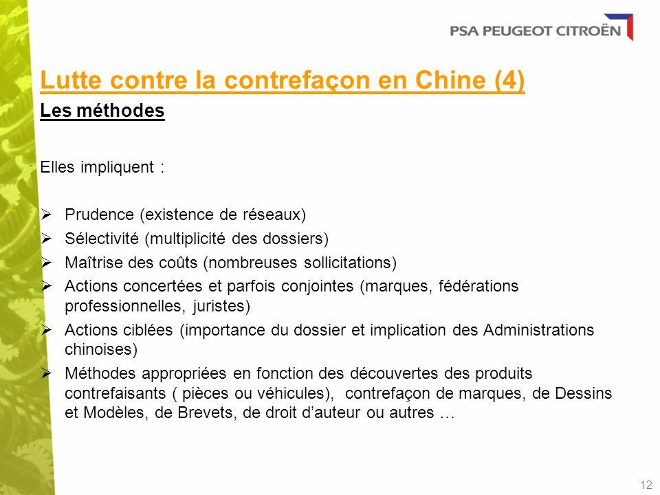 Lutte contre la contrefaçon en Chine (4)