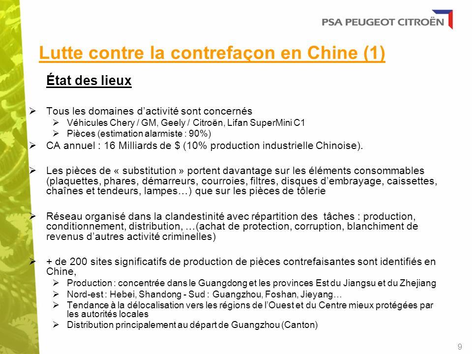Lutte contre la contrefaçon en Chine (1)