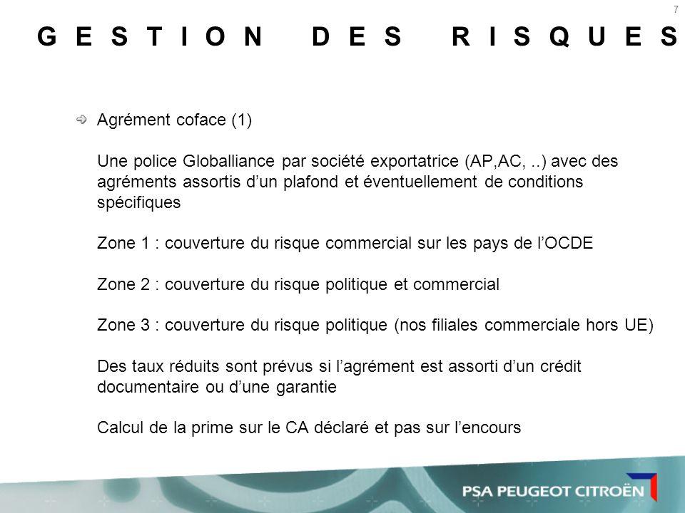 GESTION DES RISQUES Agrément coface (1)