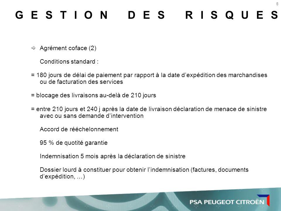 GESTION DES RISQUES Agrément coface (2) Conditions standard :