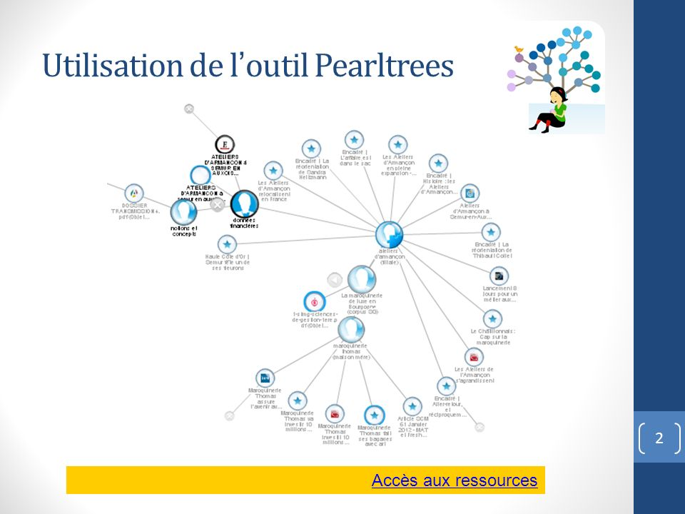 Utilisation de l'outil Pearltrees