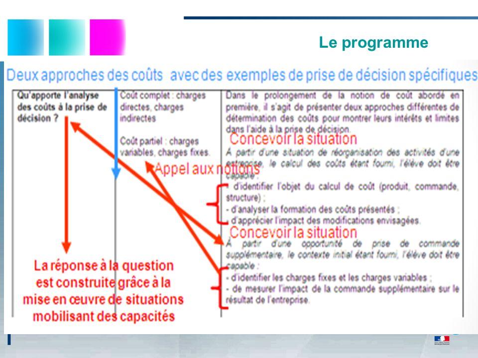 Le programme Une présentation en trois colonnes :