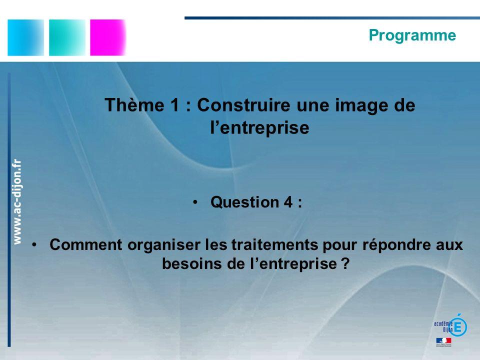 Thème 1 : Construire une image de l'entreprise