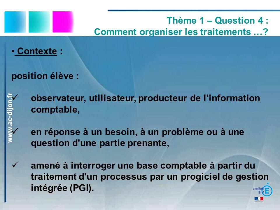 Thème 1 – Question 4 : Comment organiser les traitements … Contexte : position élève :