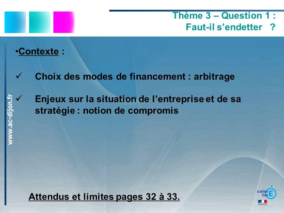 Choix des modes de financement : arbitrage