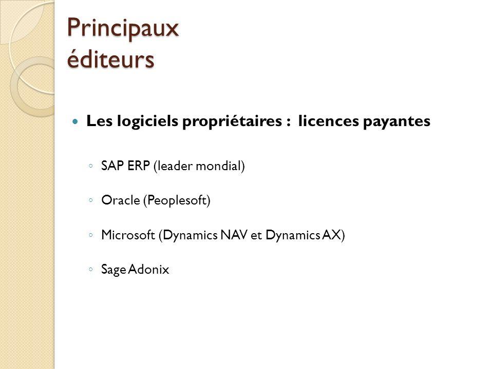Principaux éditeurs Les logiciels propriétaires : licences payantes