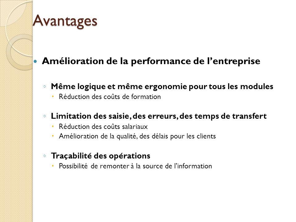 Avantages Amélioration de la performance de l'entreprise